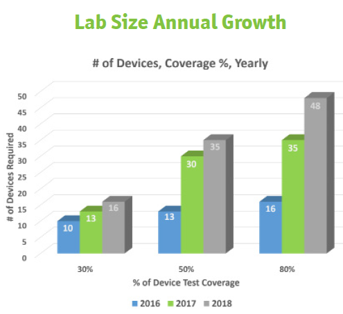 annual_growth